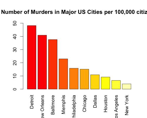 murders2