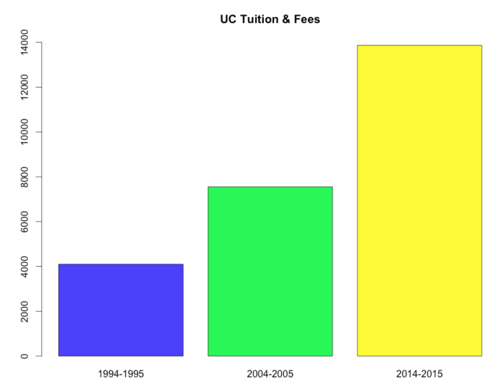 tuition1